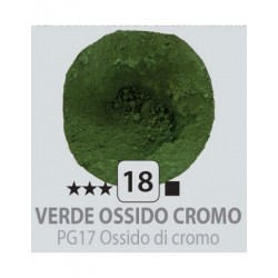 PIGMENT PULBERE VERDE OXID CROM